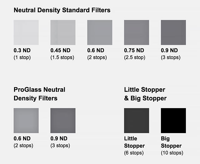 filtri neutral density